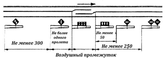 Рис. 149