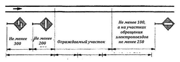 Рис. 172