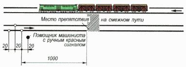 Рис. 111