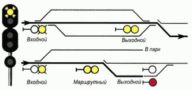 Светофоры на жд