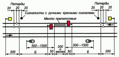 Рис. 80